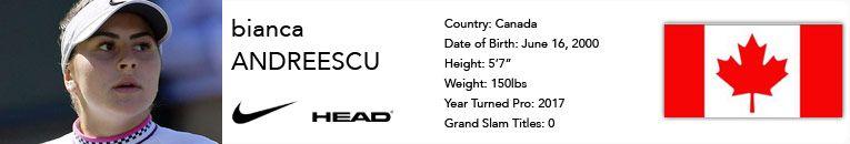 Bianca Andreescu Current Gear
