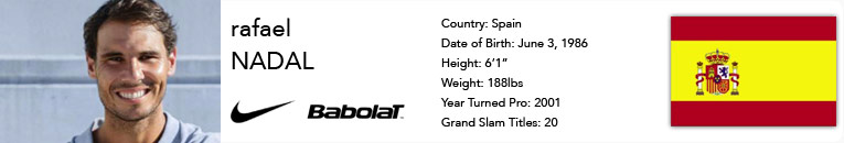 Rafael Nadal Past Seasons Gear
