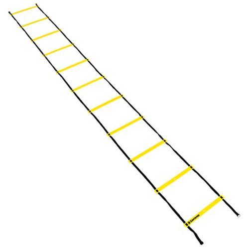 Gamma Speed Ladder